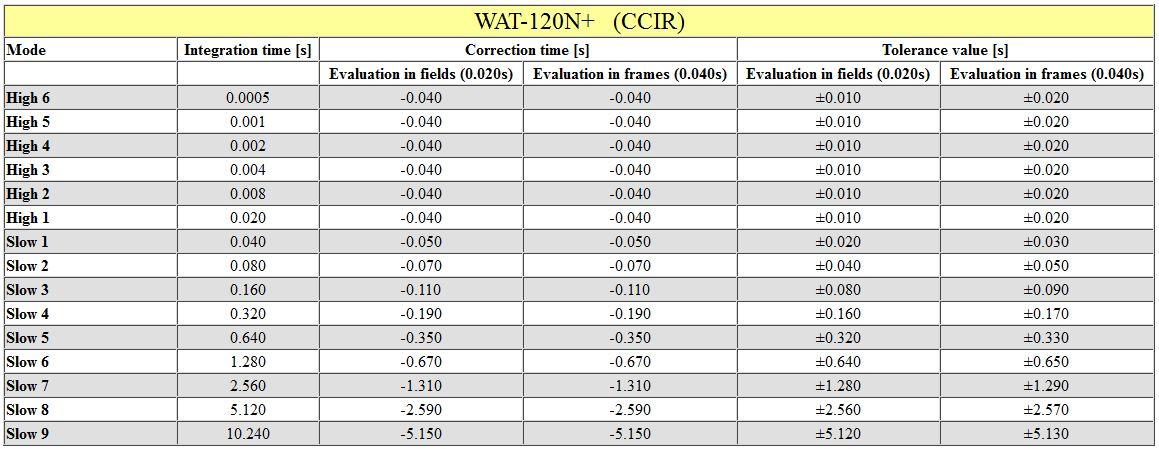 expo-watec-120n